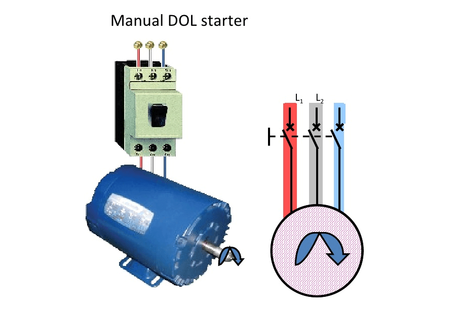 Direct Online Starter Or Dol Motor Starter Manual Guide