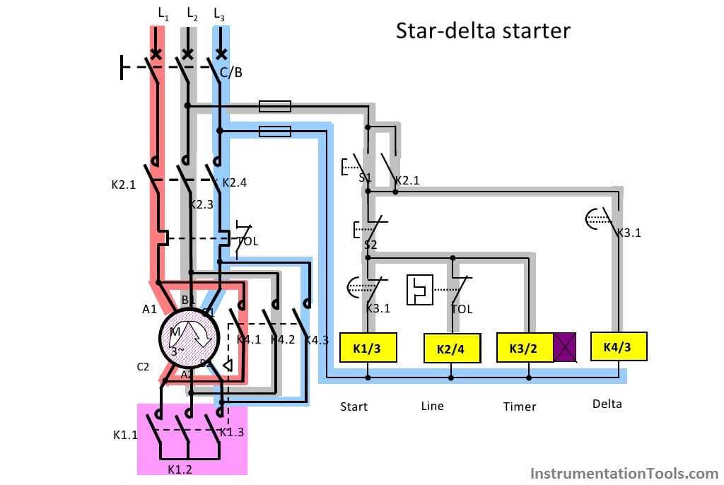 moreover Allen Bradley Motor Starter Wiring Diagram Somurich Of Motor Starter Overload Wiring Diagram moreover Instrumentationtools   Motor Star Delta Starter also Listrik together with Generator Boperation Bfrom B To To To To Bdegree. on autotransformer motor starter wiring diagram