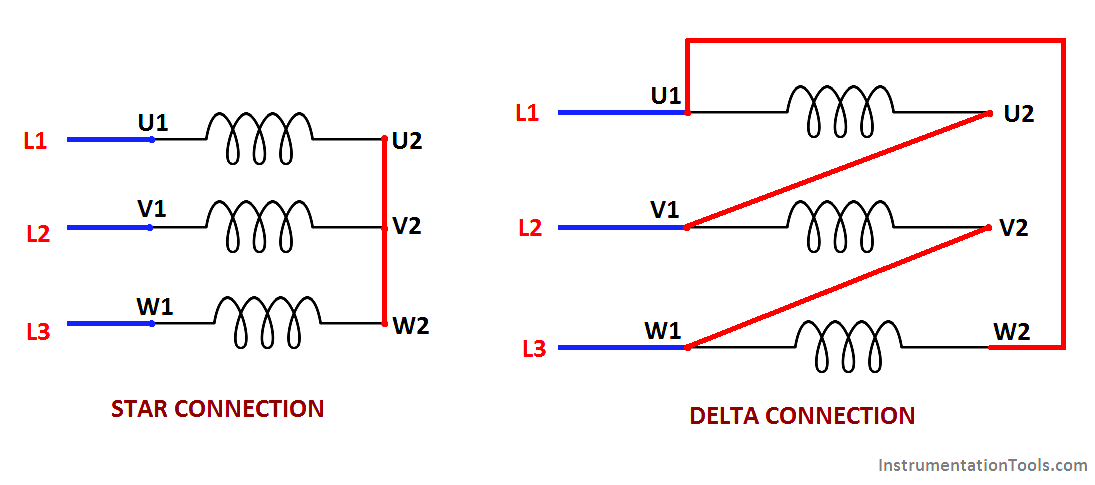 Motor Winding Star and Delta Connections