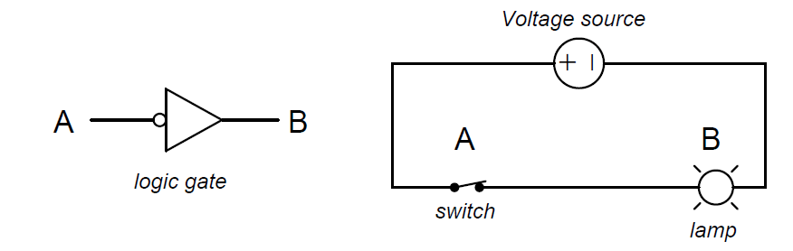 NOT Gate Equivalent Circuit
