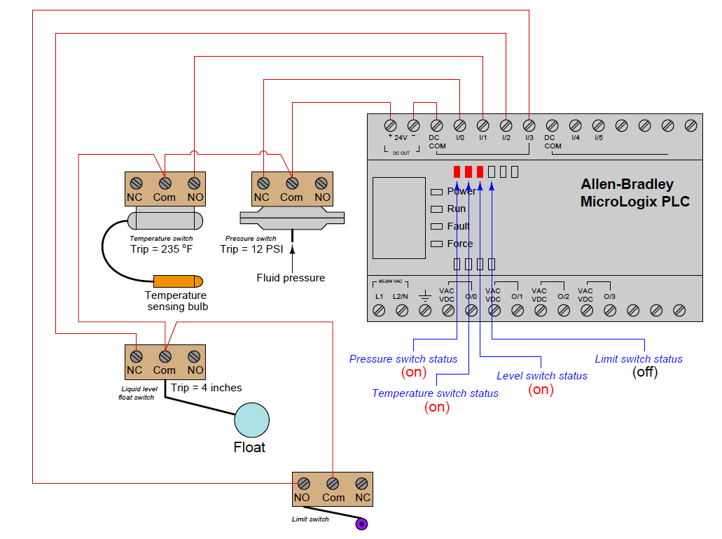 PLC Circuit with Switches