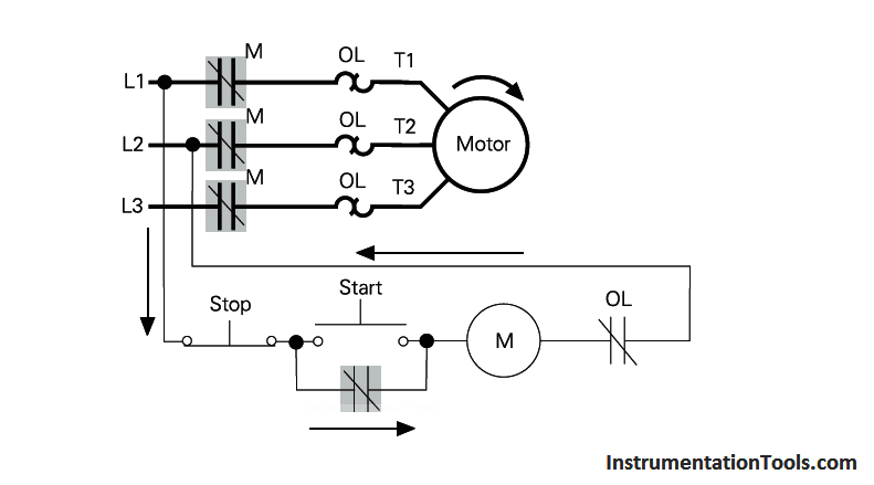 PLC Ladder Logic for Motor Control