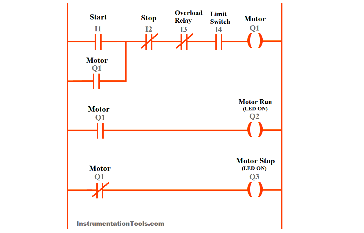 Plc Program For Motor Starter Instrumentation Tools Logic Diagram