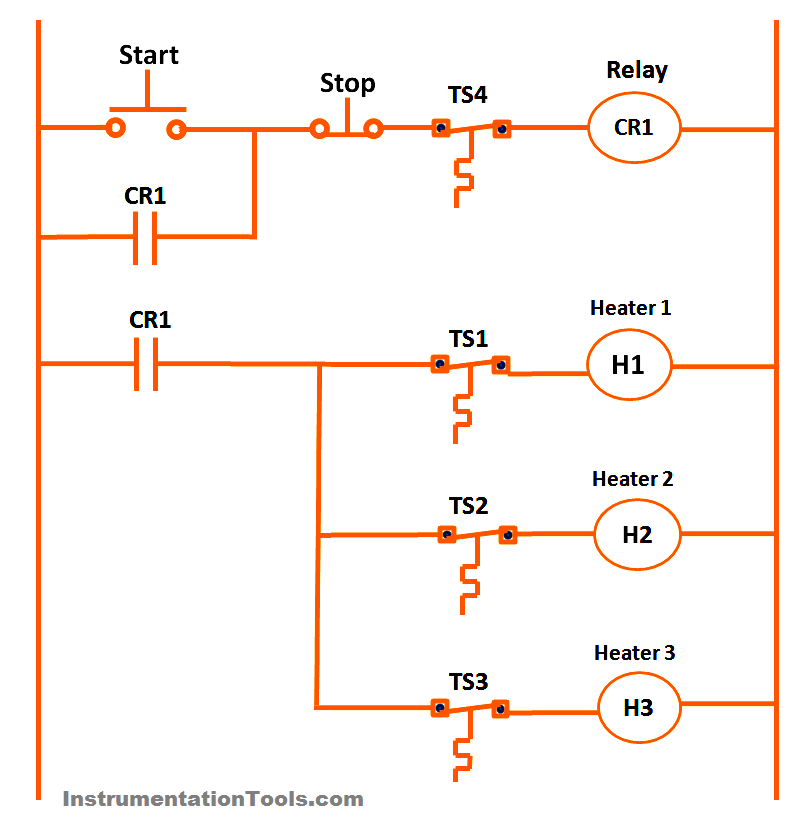 PLC Program for Temperature Control using Thermostat