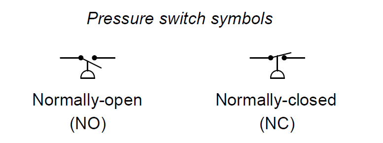 Basics Of Pressure Switches Instrumentation Tools