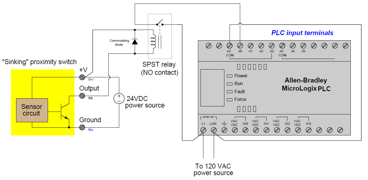Wiring A Relay To Plc - Wiring Diagram Database