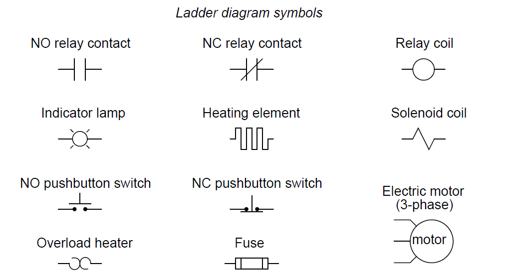 wiring diagram plug symbol relay circuits | relay circuit diagram and operation ... wiring diagram relay symbol #5