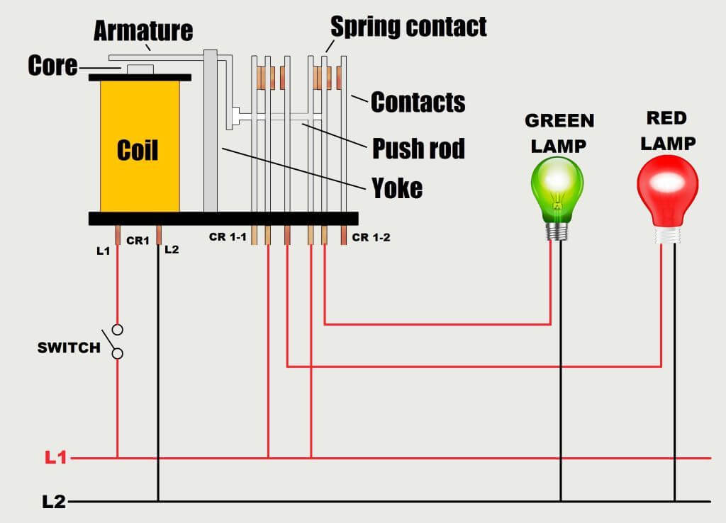 Relay Schematic Working Animation Instrumentation Tools