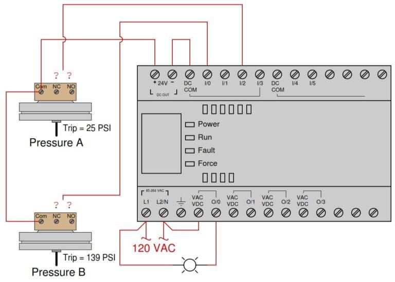 Allen-Bradley MicroLogix 1000 PLC