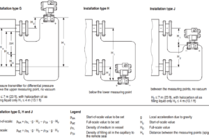Capillary Remote Seal Leave Measurement