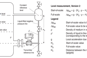 Closed Tank Level Measurement Formula
