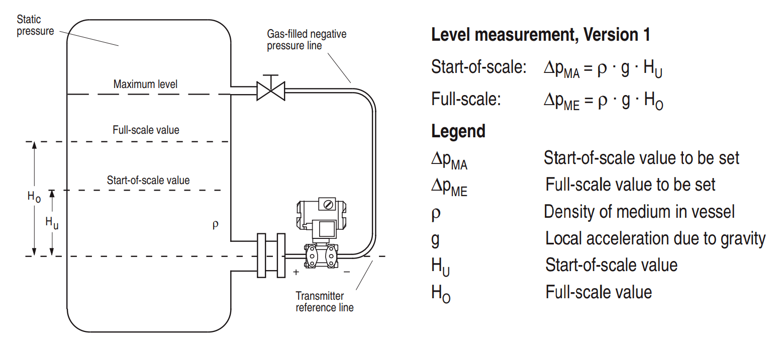 Siemens Differential Pressure Transmitter Calculations Flange Type on switch interface transmitter