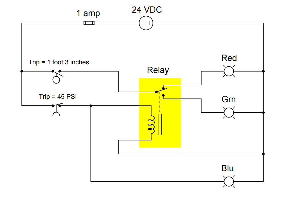 Explain operation of the circuit