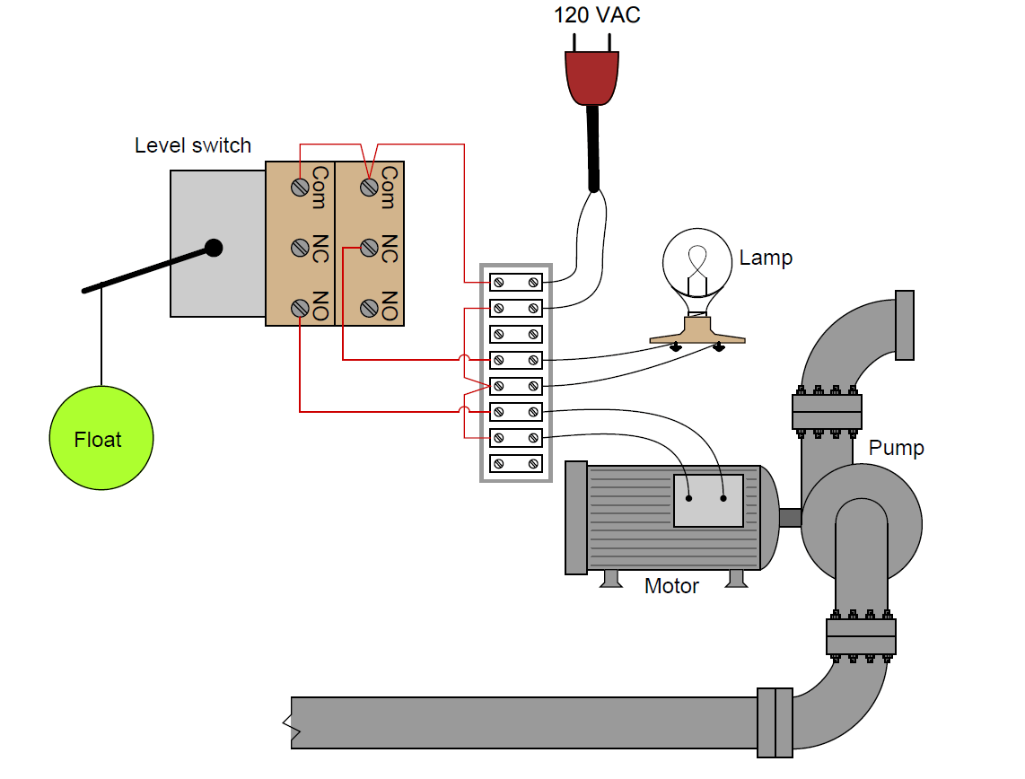 float-type level switch control a pump wiring