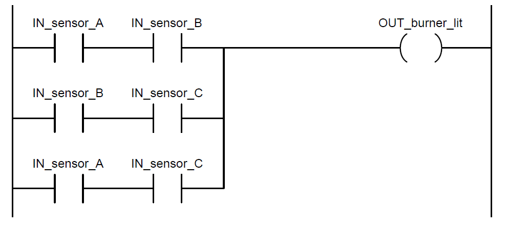 ladder logic program