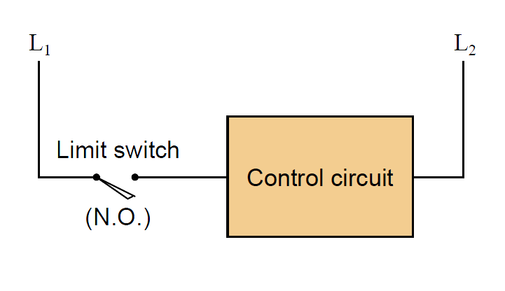 Limit Switches Wiring