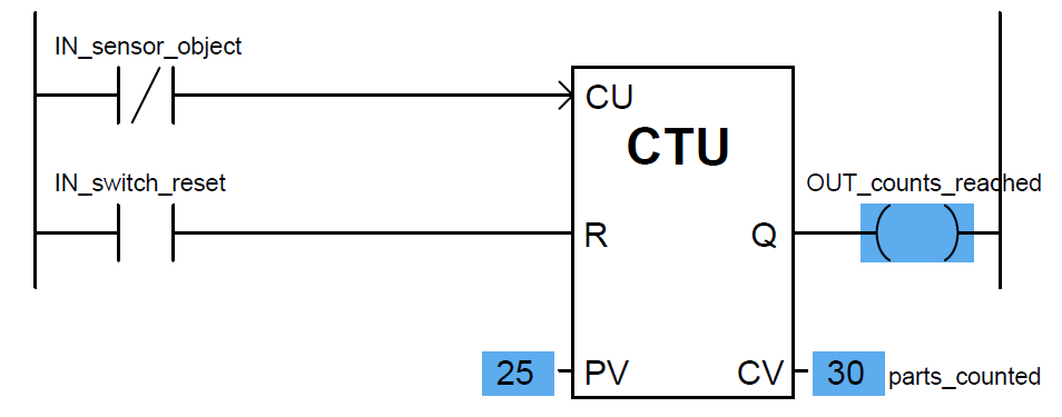 PLC Counter Functional Block