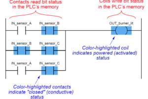 Plc ladder logic contacts and coils instrumentation tools ccuart Gallery