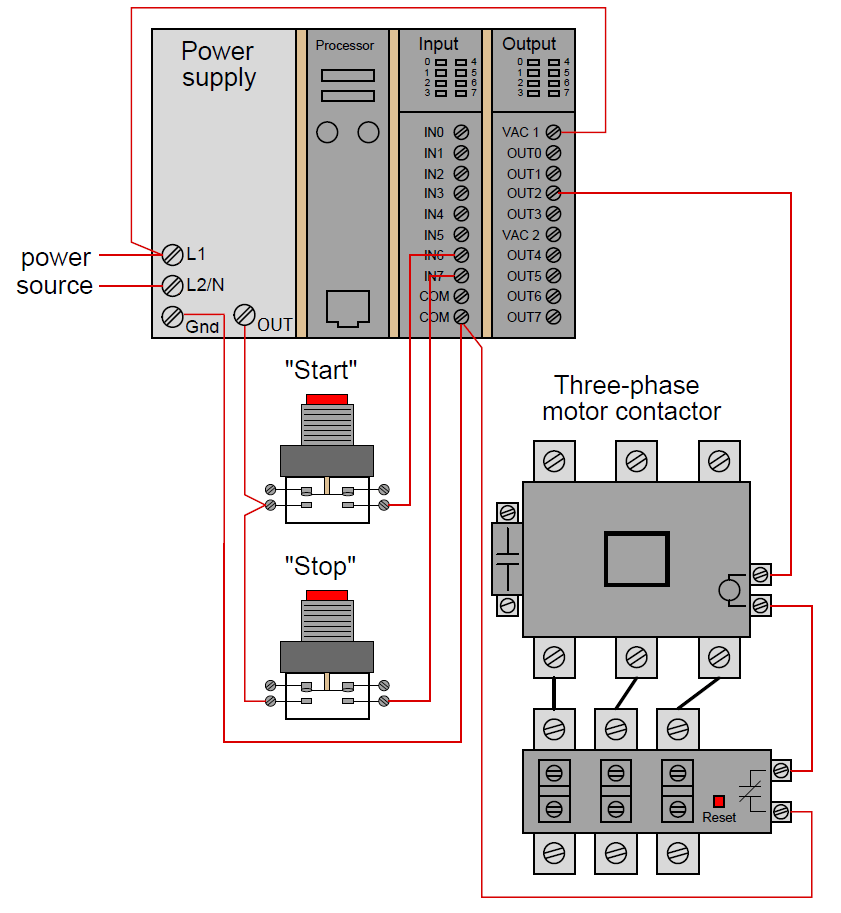 What Is Interposing Relay also Wiring Diagrams And Ladder Logic moreover Plc Ladder Logic Contacts Coils as well Theory moreover 4821682. on relay logic motor control