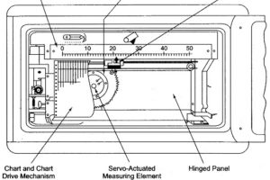 Strip-Chart-Recorder-Working-Principle