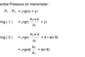 Inclined-limb Manometer Formula - 2