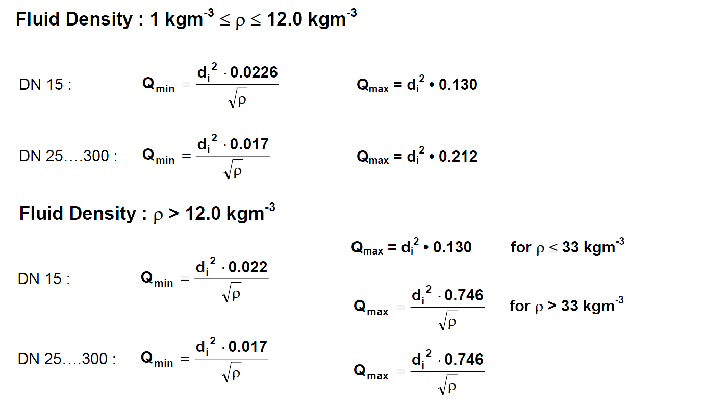 Minimum and Maximum Volumetric Flow Calculation