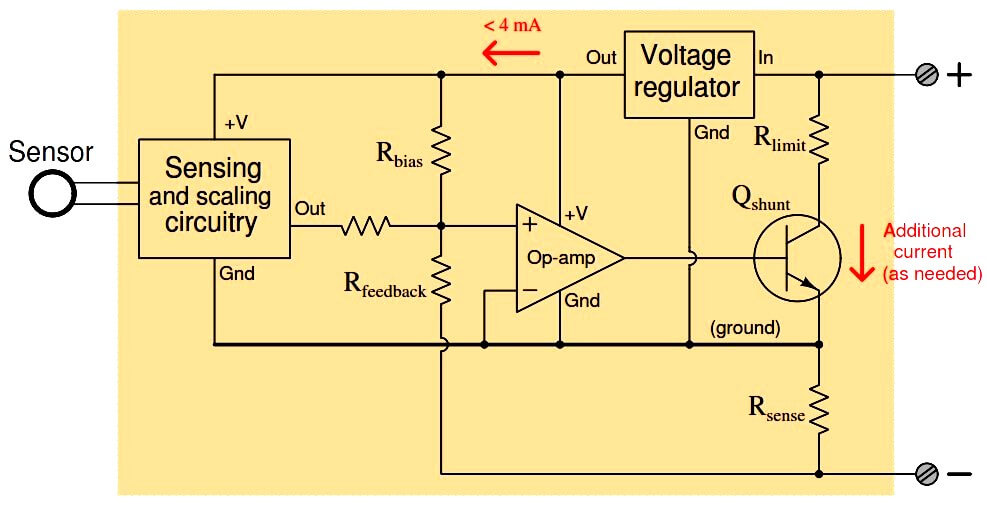 2-wire transmitter circuit
