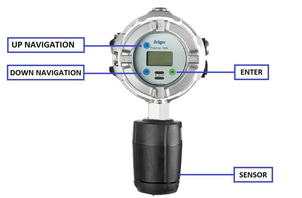 Ammonia Gas Detector Calibration