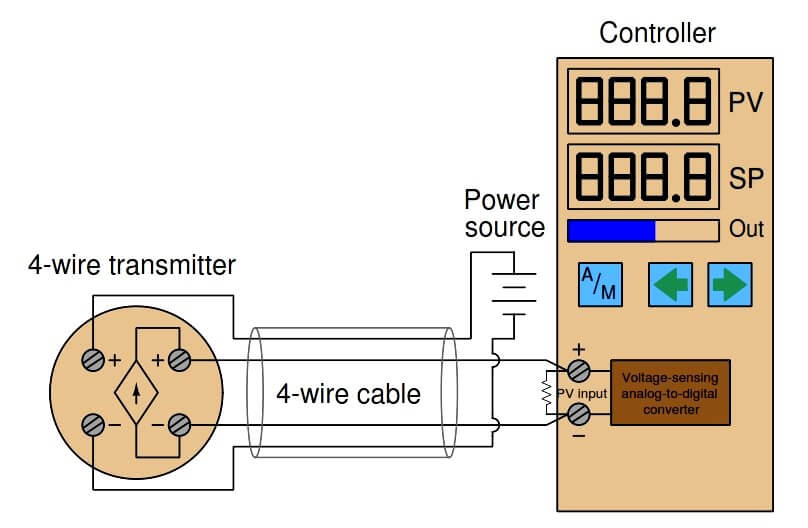 Four Wire Current Loop