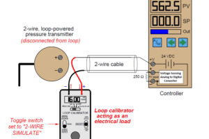 How to Use Loop Calibrator