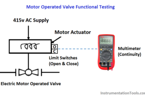 Motor Operated Valve Functional Testing