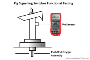 Pig Signalling Switches Functional Testing