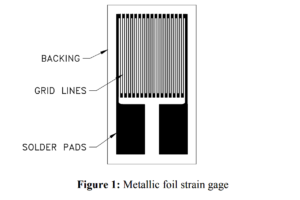 Strain gage load cells