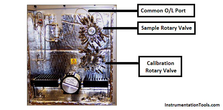 Mass Spectrometer Schematic