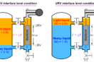 Displacer interface level measurement Calibration
