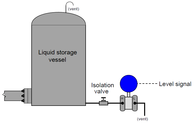 Liquid Level Measurement using Pressure Transmitter
