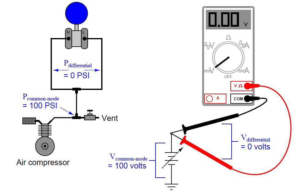 differential pressure transmitter concept