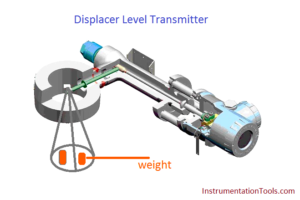 Displacer Level Transmitter weight calibration
