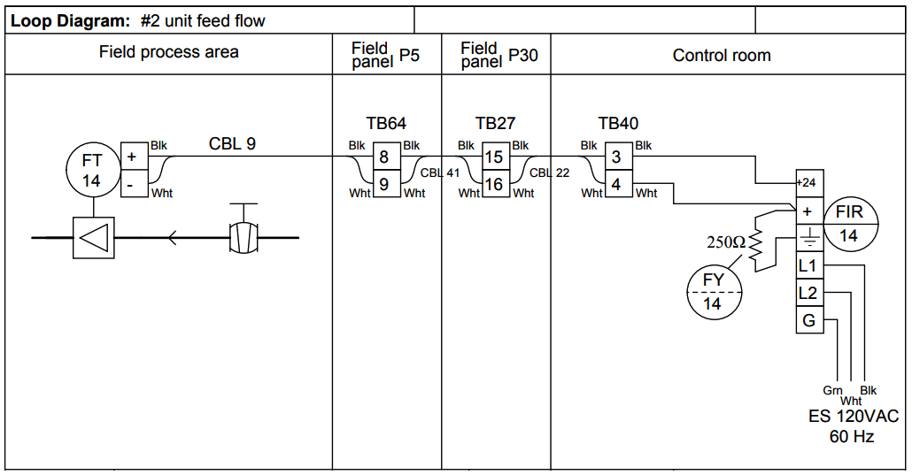 Instrumentation Plant Diagrams