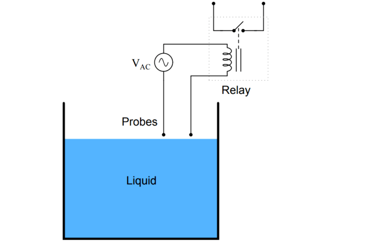 liquid level switch
