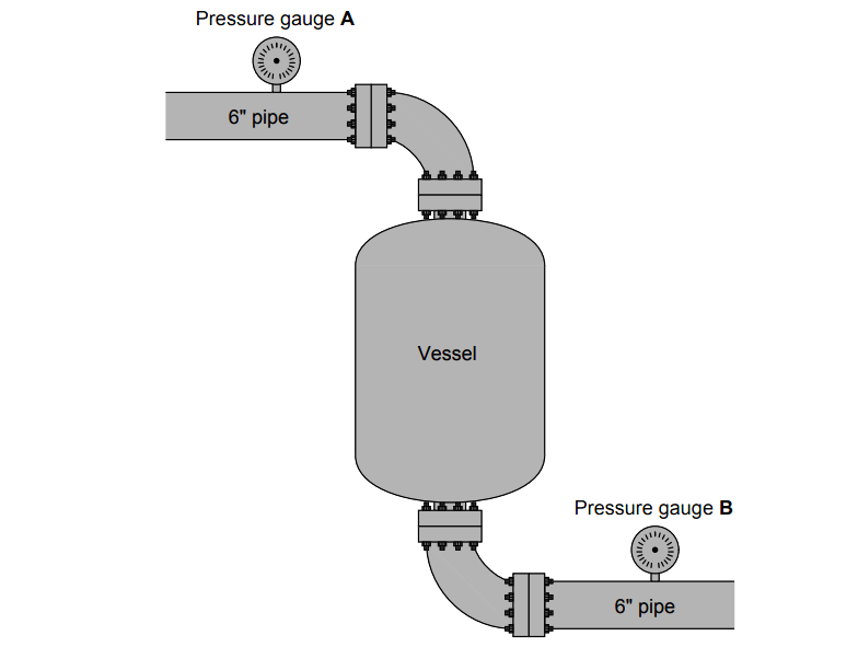 Pressure Measurement Interview Questions