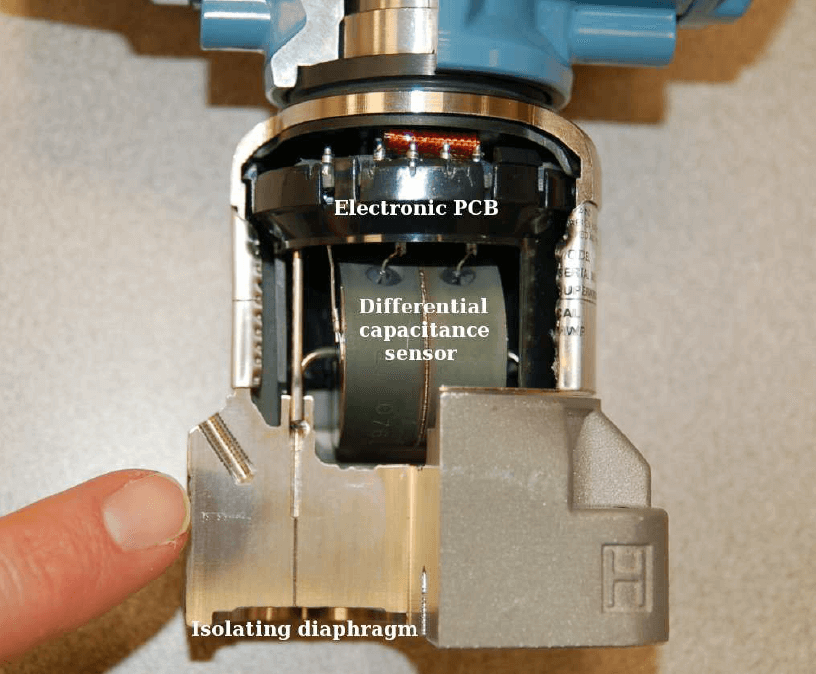 Differential Pressure Transmitter Working Principle