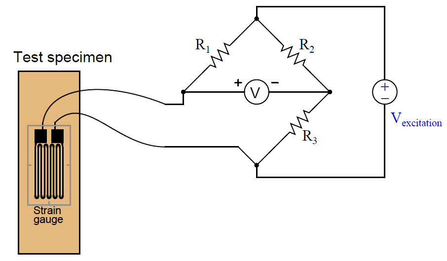 strain gauge wheatstone bridge