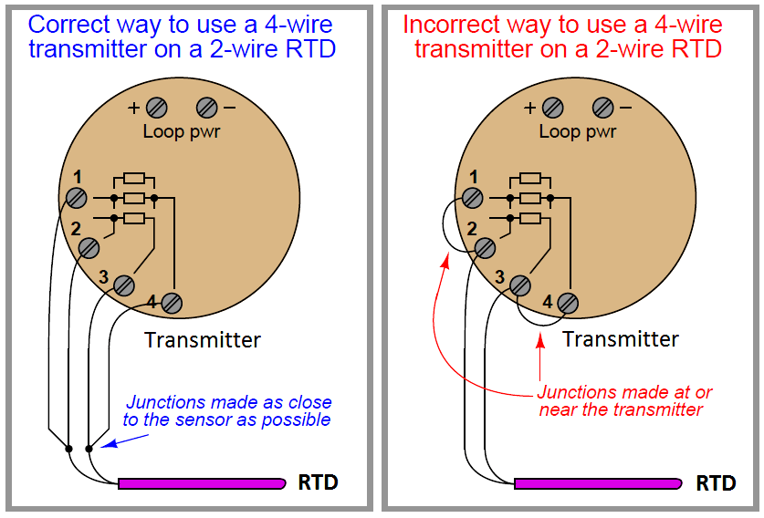 rtd sensor connections  instrumentation tools