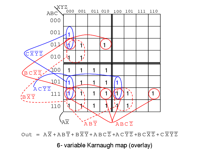 6 Variable Karnaugh map