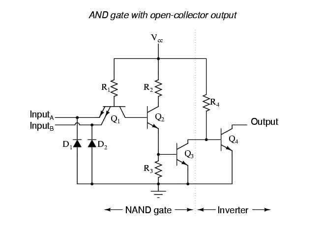 AND Gate with Open Collector Output