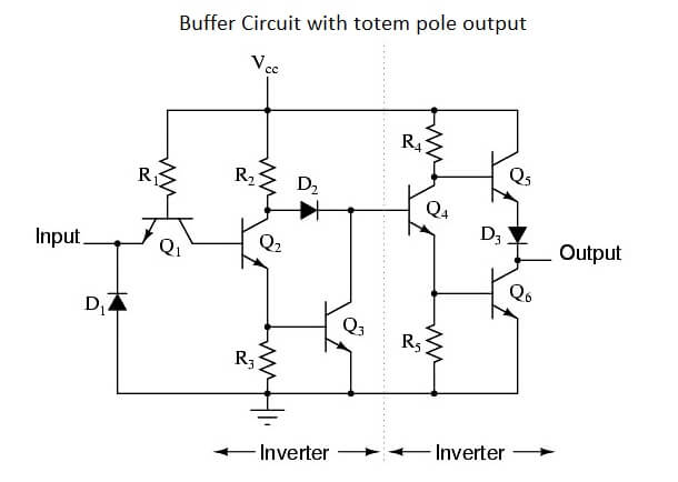 Buffer Circuit with Totem pole Output