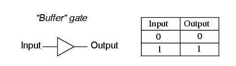 Buffer Gate Truth Table