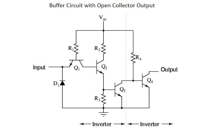 Buffer Gate with Open Collector Output