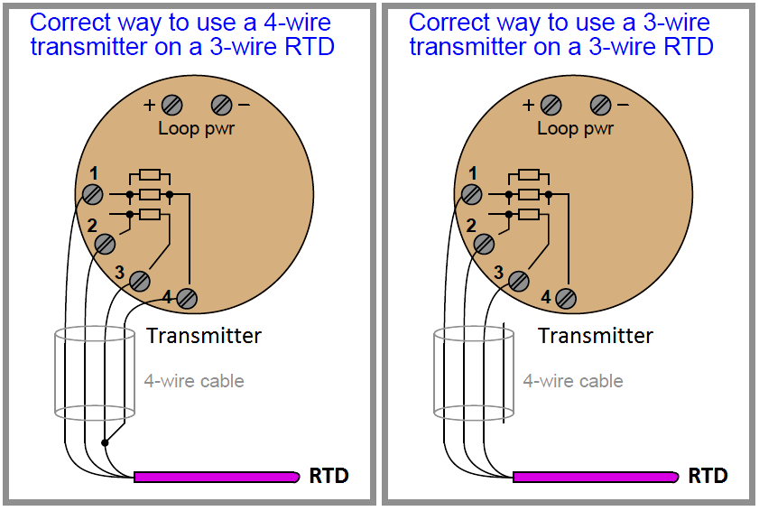 Correct RTD Connections